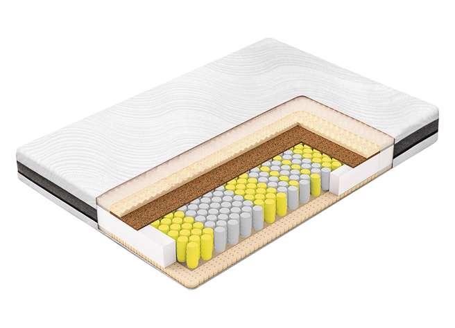 Taštiková matrace