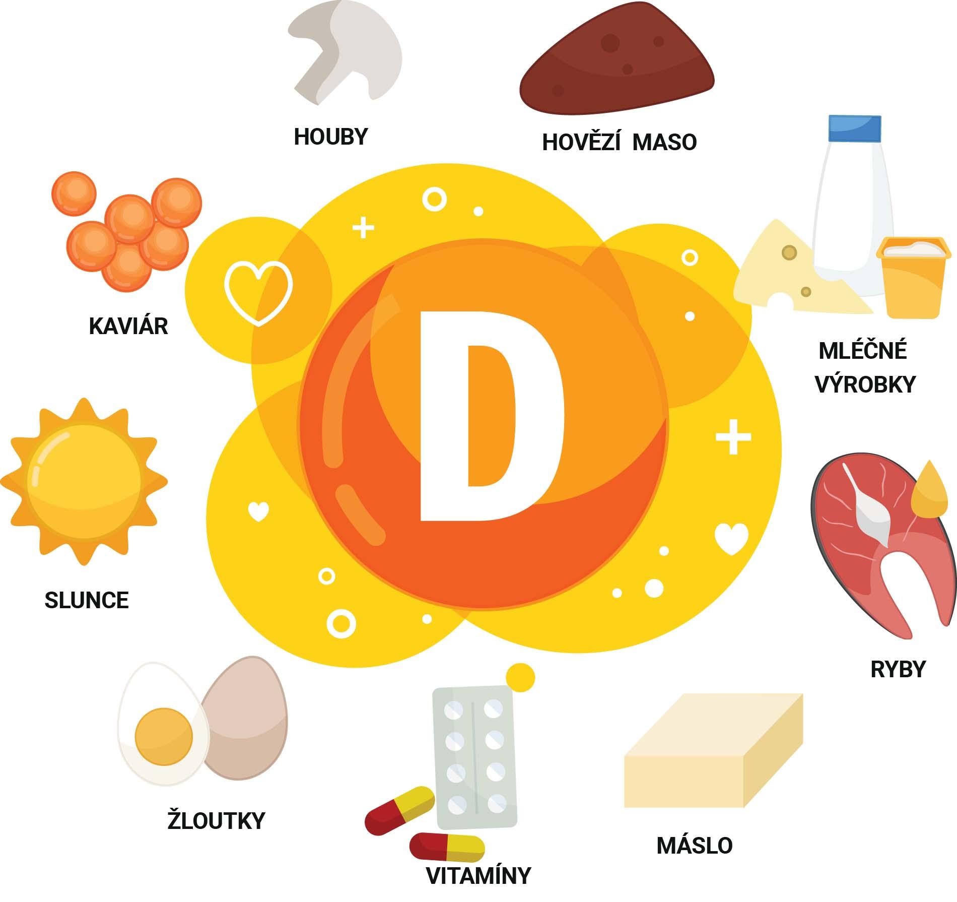 Vitamín D na spánek